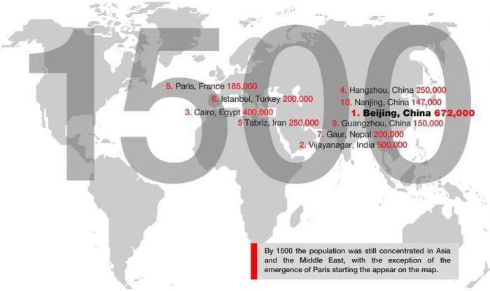 پنجمین شهر بزرگ جهان
