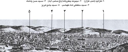 صاحب آباد